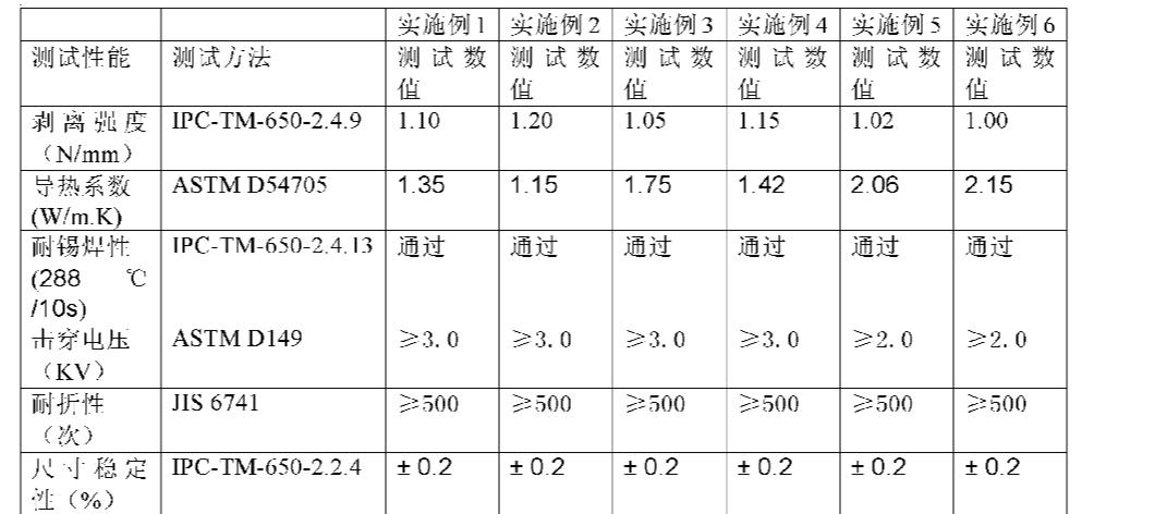 Figure CN102020961AD00081