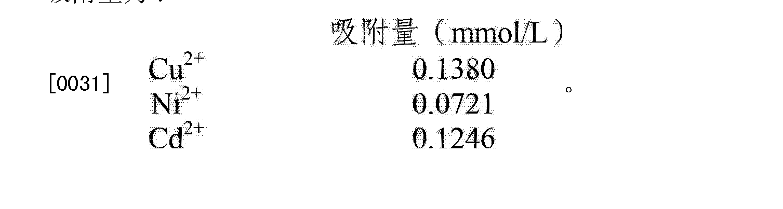 Figure CN103877948AD00062
