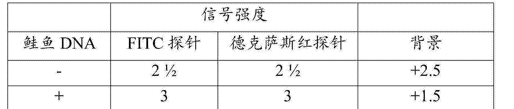 Figure CN102046808BD00512