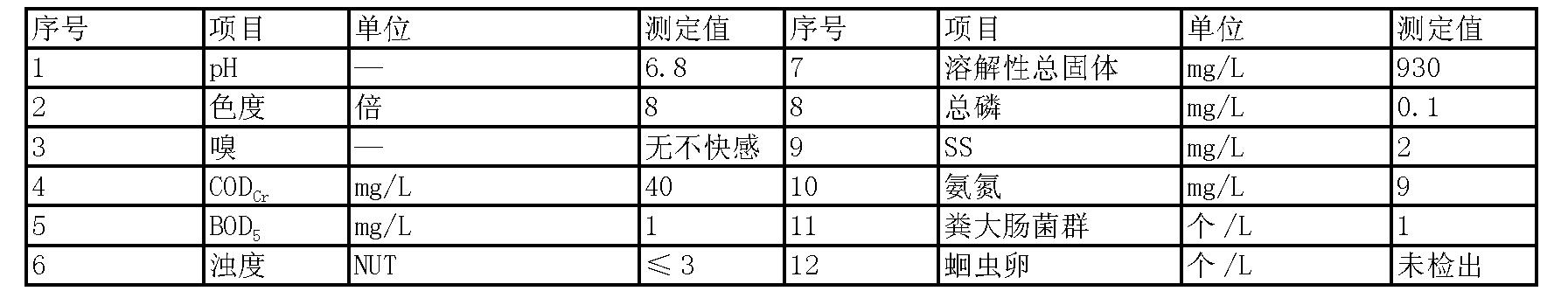 Figure CN103288302BD00081