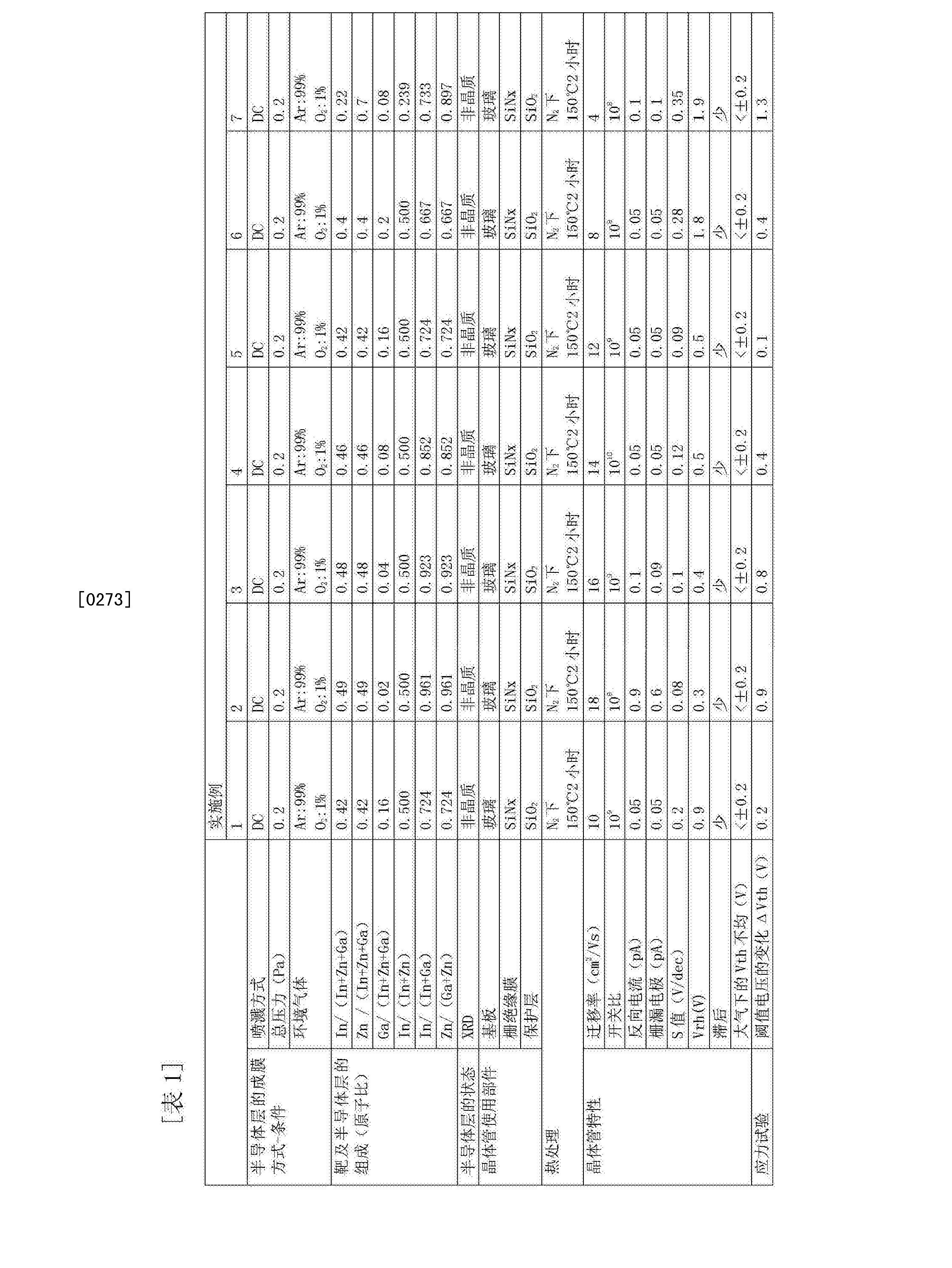 Figure CN103258857BD00181