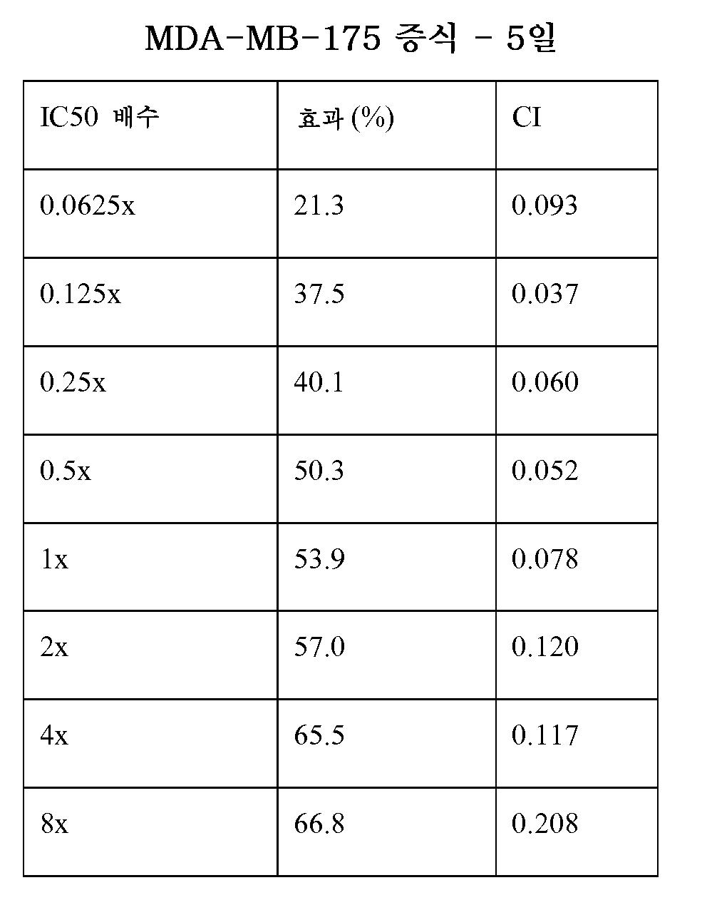Figure pat00012
