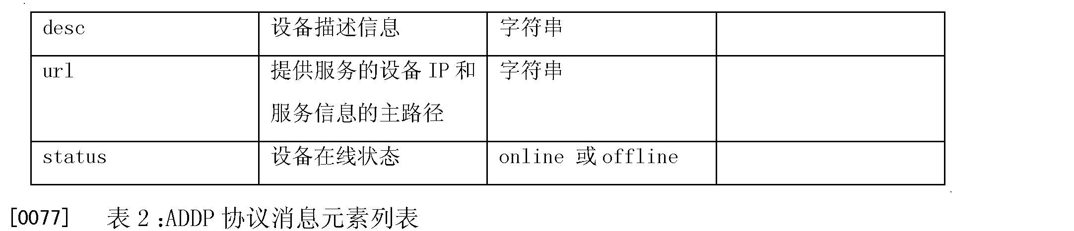 Figure CN102130807AD00161