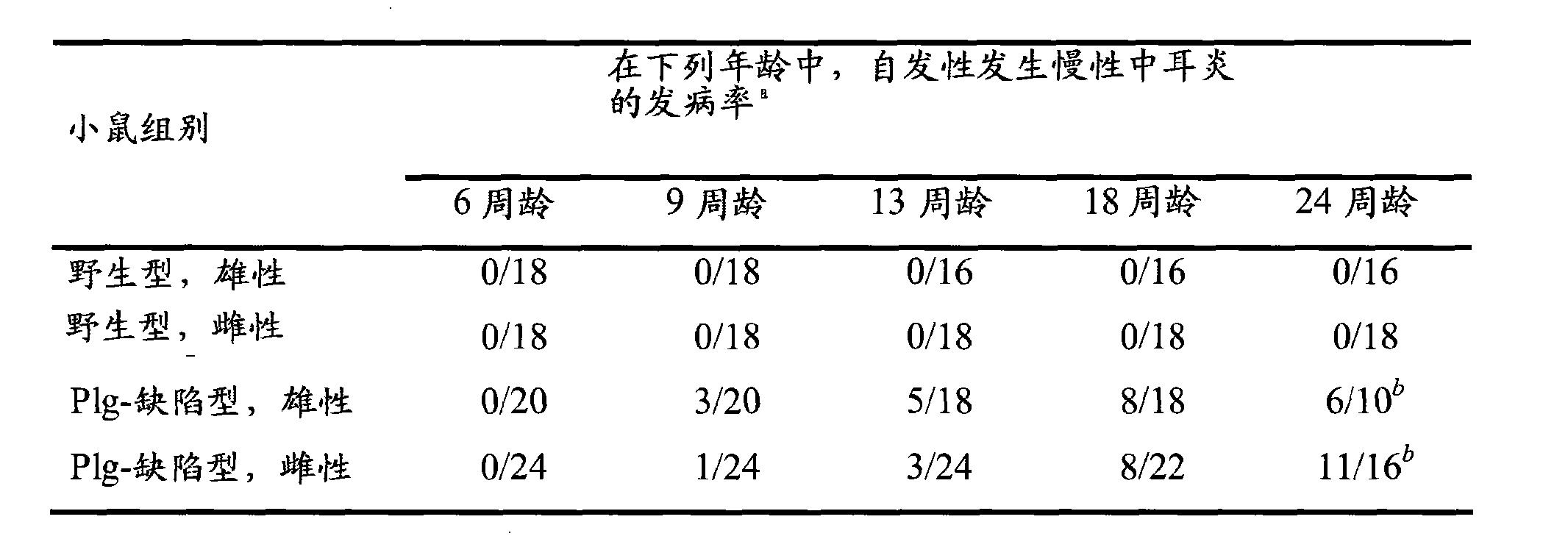 Figure CN101573134BD00341