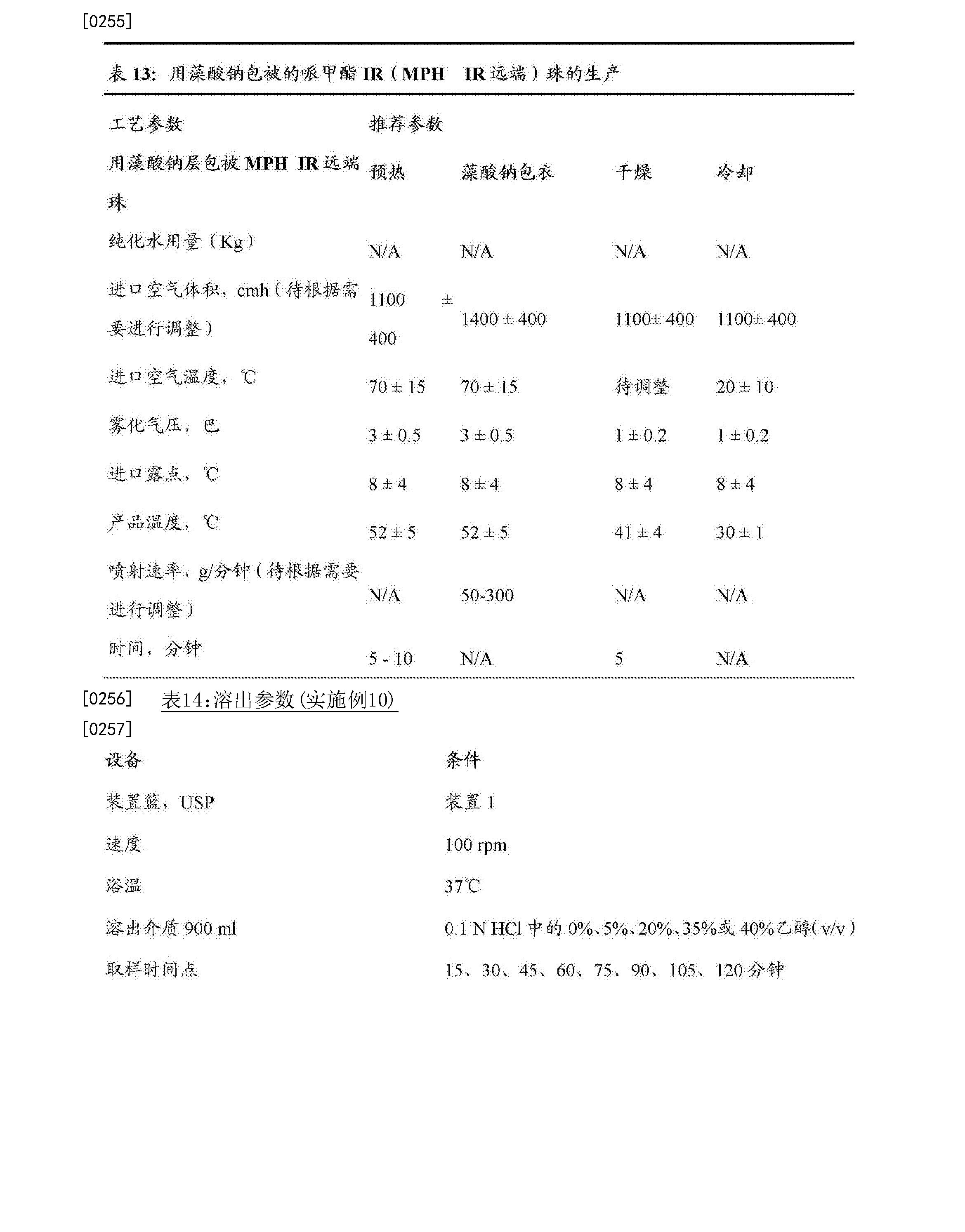 Figure CN107205954AD00391