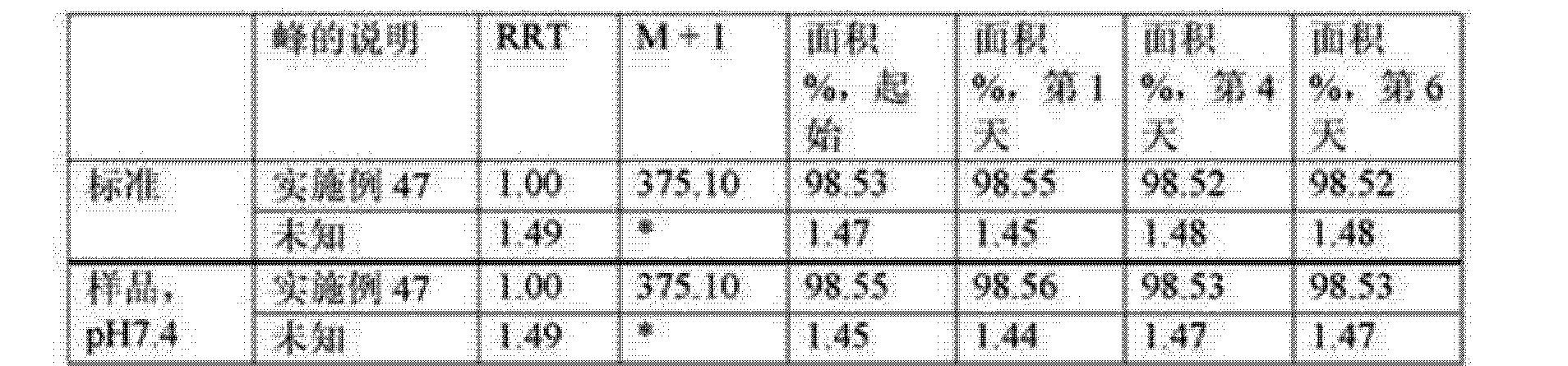 Figure CN102639135AD01763