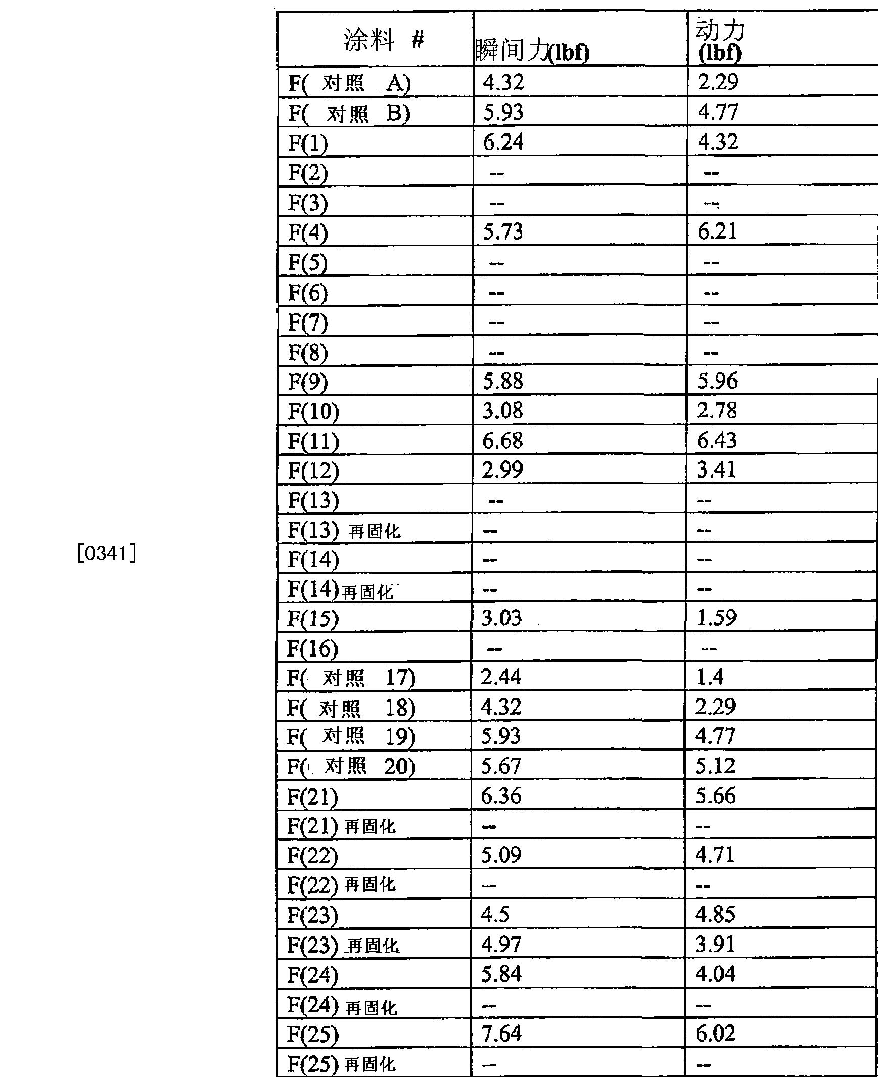 Figure CN102216384BD00451