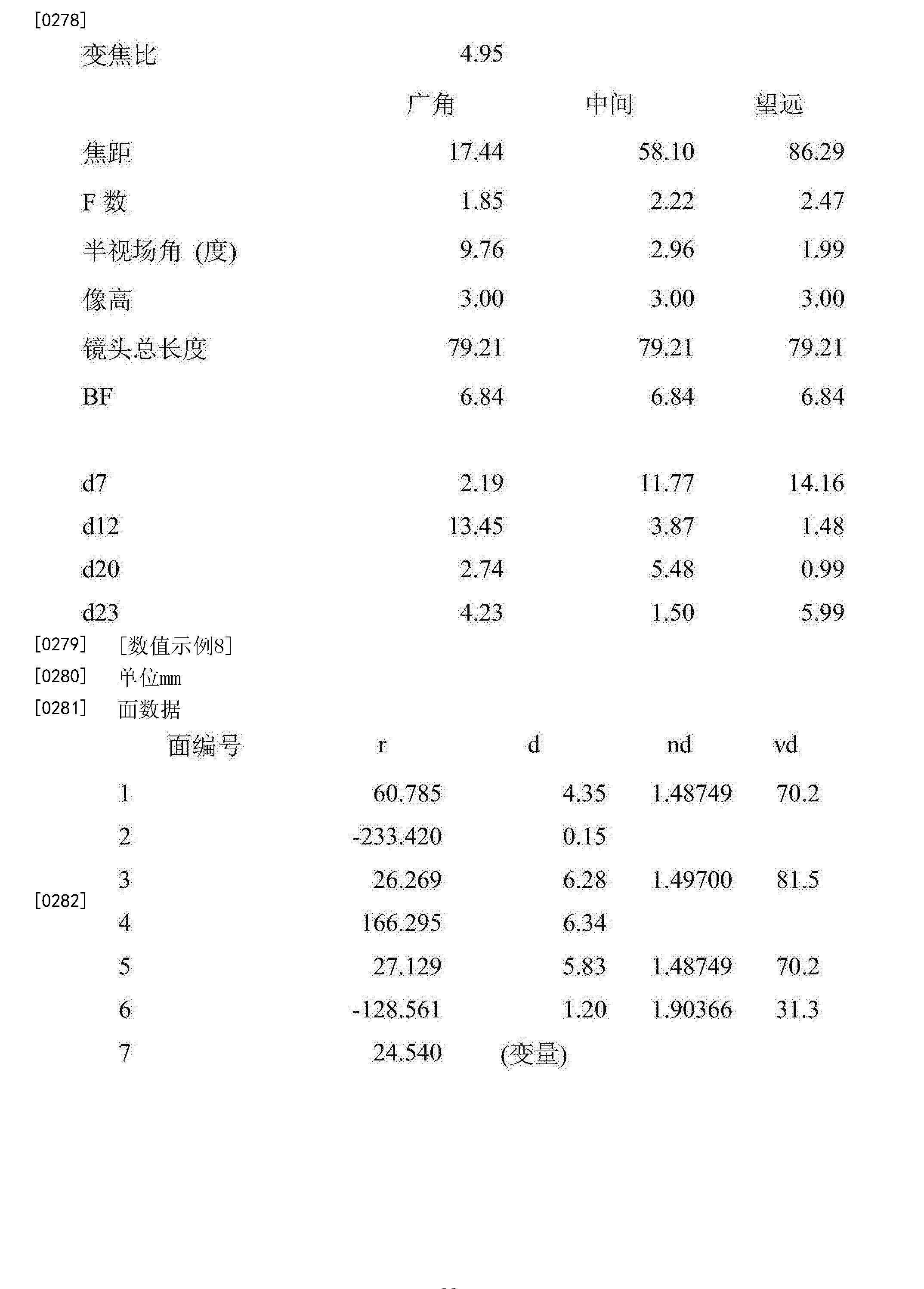 Figure CN105739071BD00321
