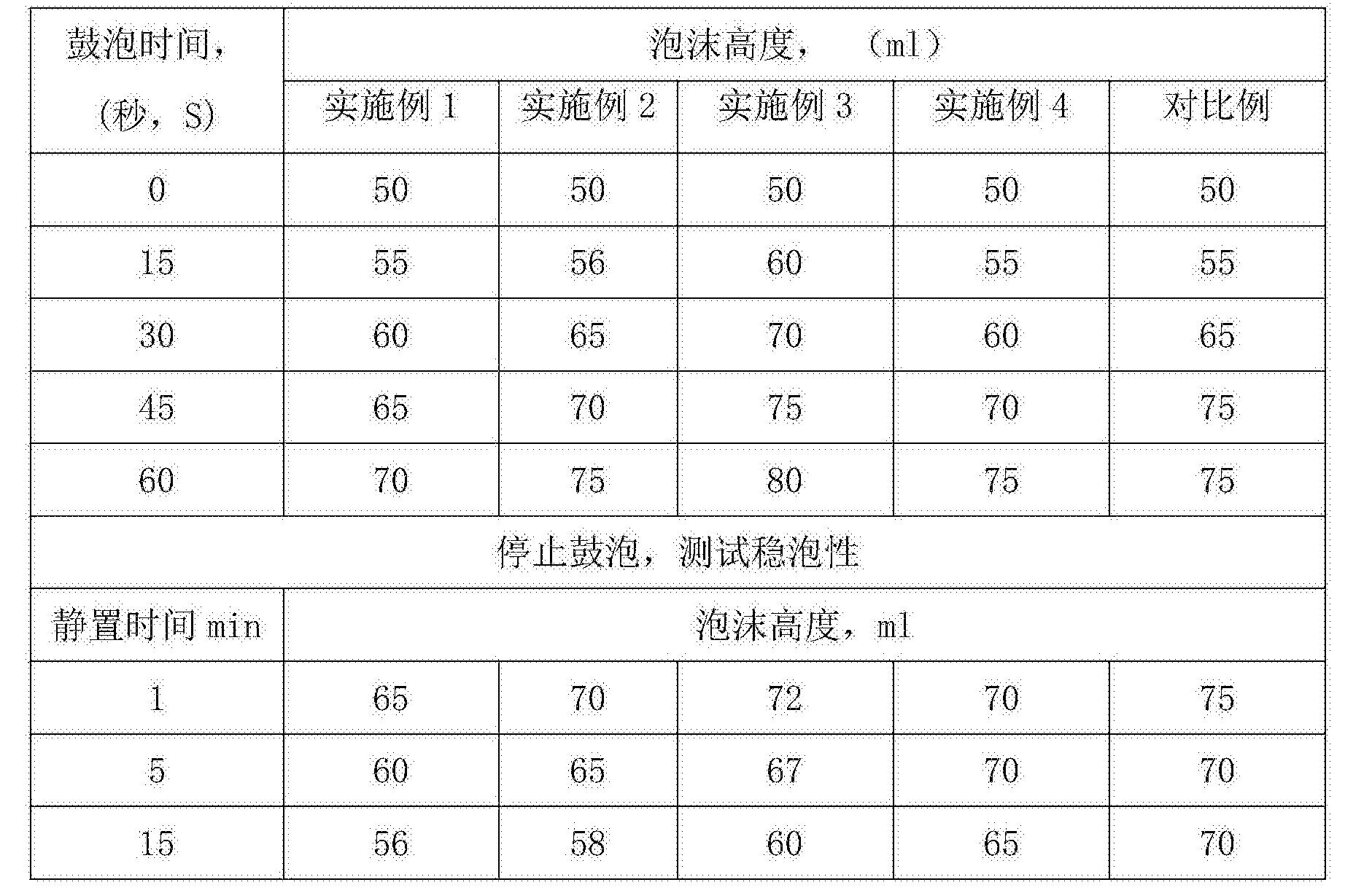 Figure CN108047805AD00091