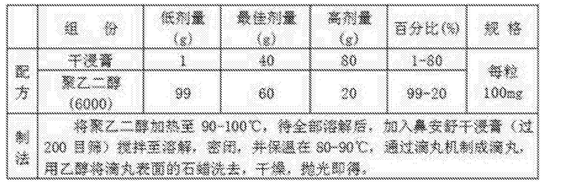 Figure CN107638448AD00123