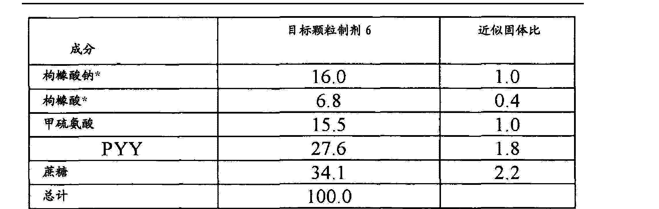 Figure CN104013569AD00321
