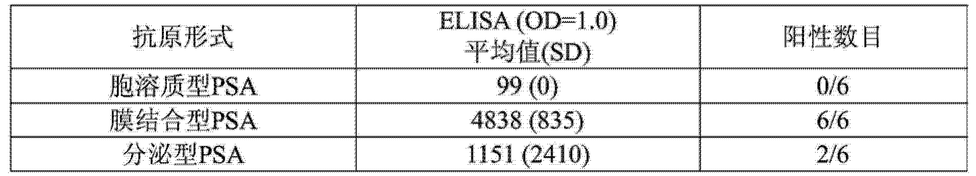Figure CN104284674AD00531