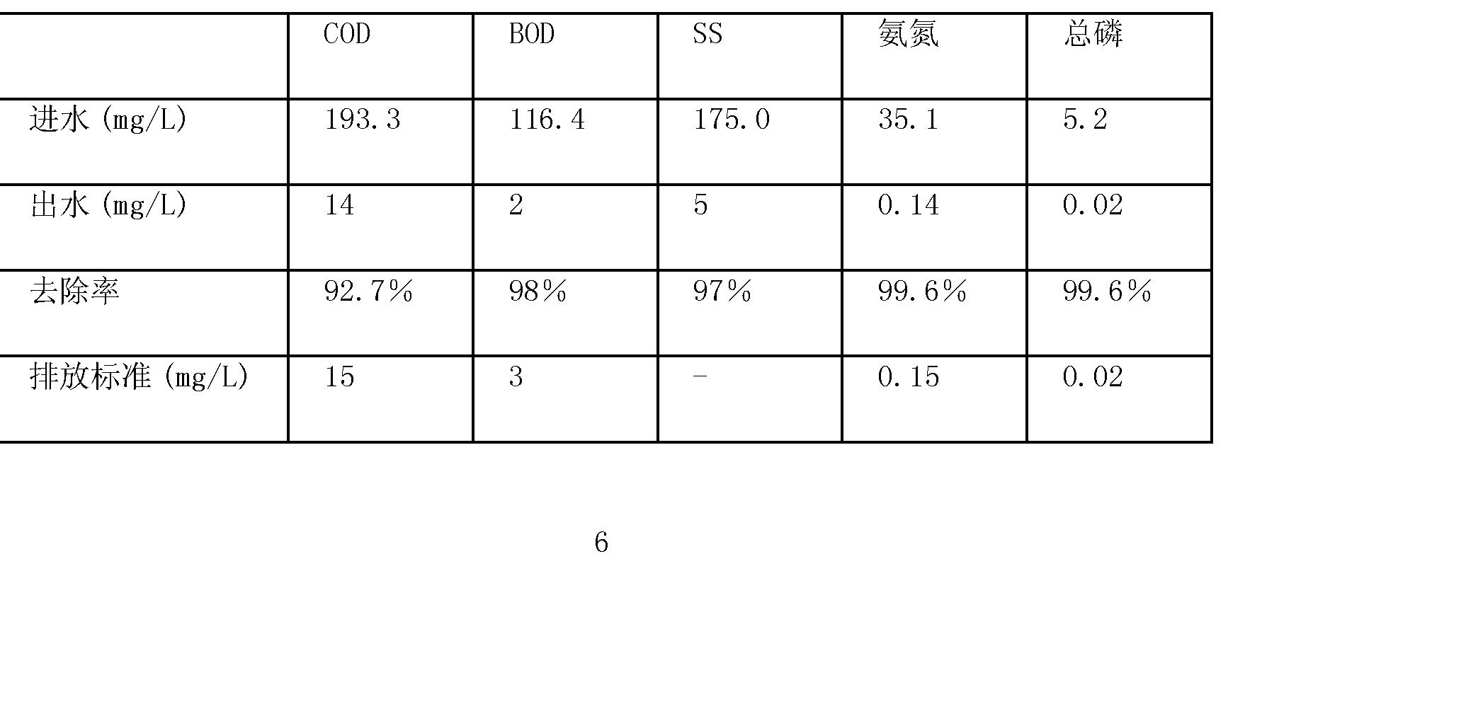 Figure CN101767915BD00061