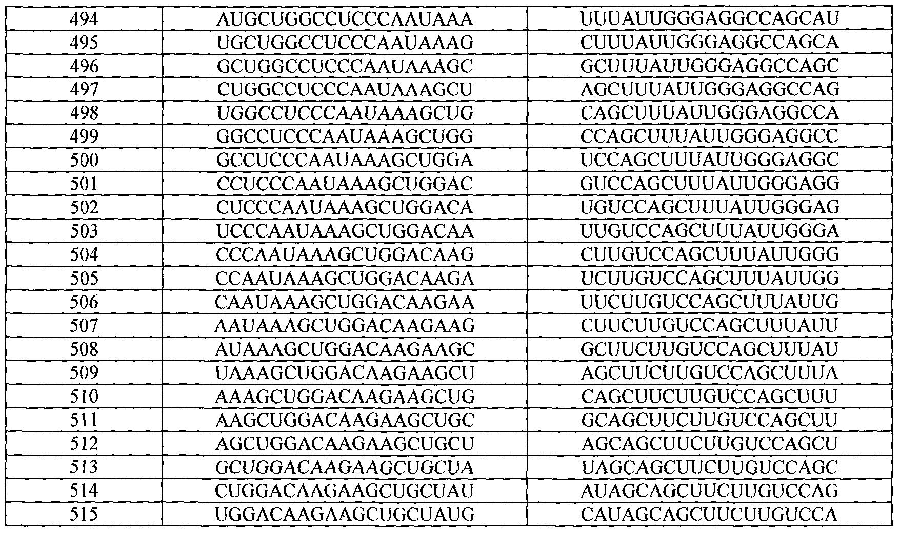 Figure imgf000122_0001