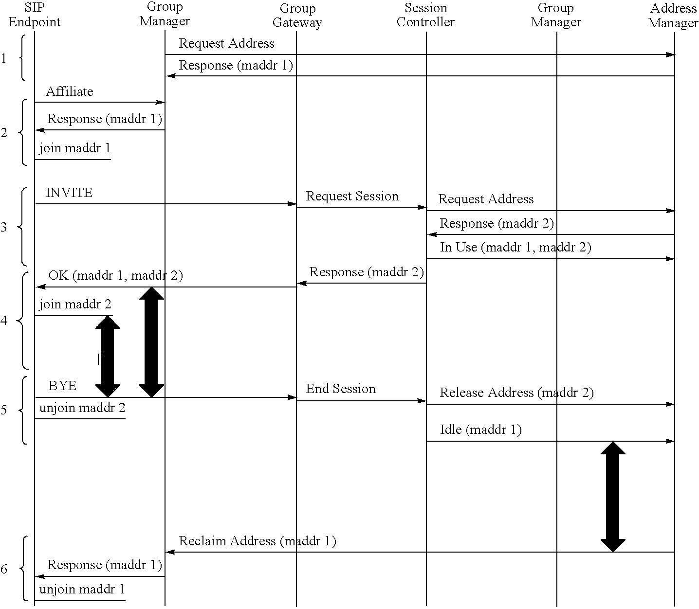 Figure US20040125760A1-20040701-C00002