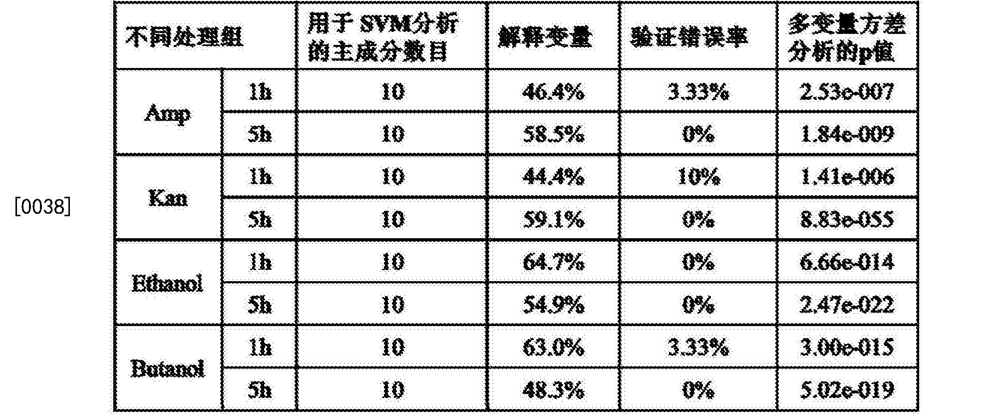 Figure CN104515763BD00061