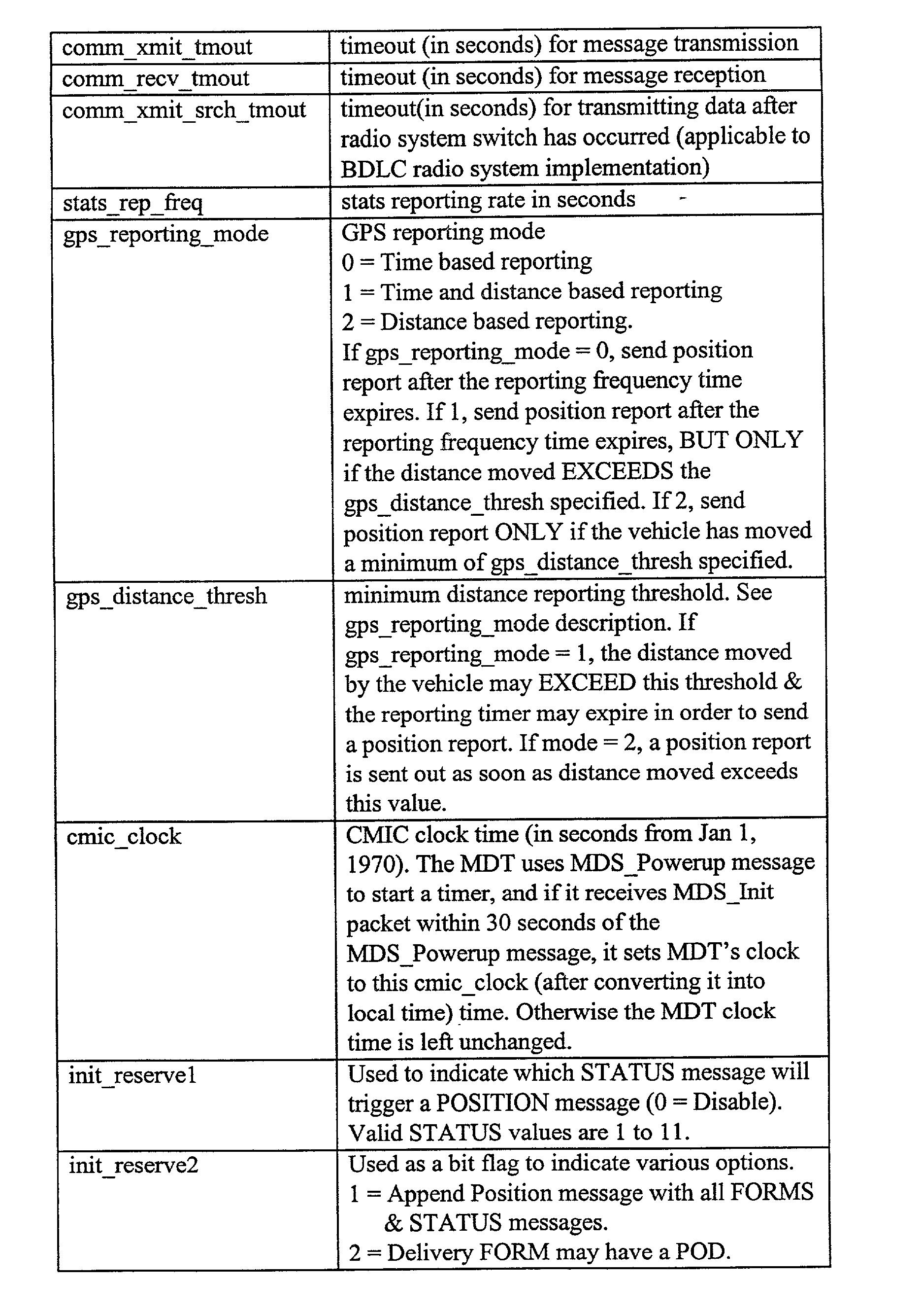 Figure US20030046451A1-20030306-P00028