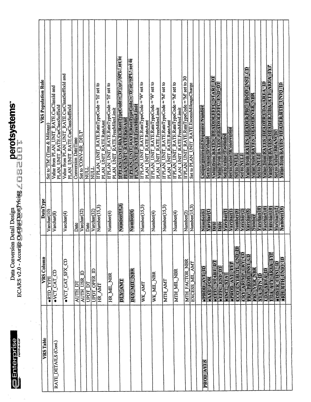 Figure US20030125992A1-20030703-P01080