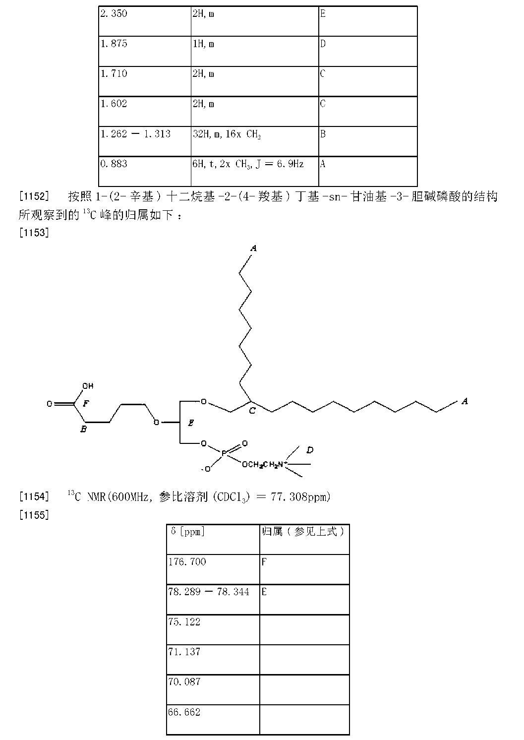 Figure CN104788492AD01341