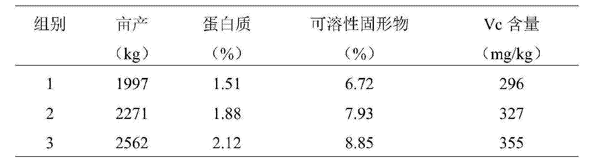 Figure CN106718294AD00061