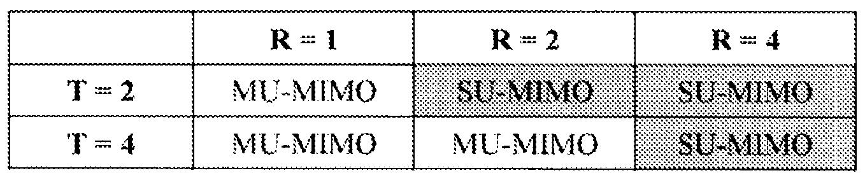 Figure 112008072595651-pct00001