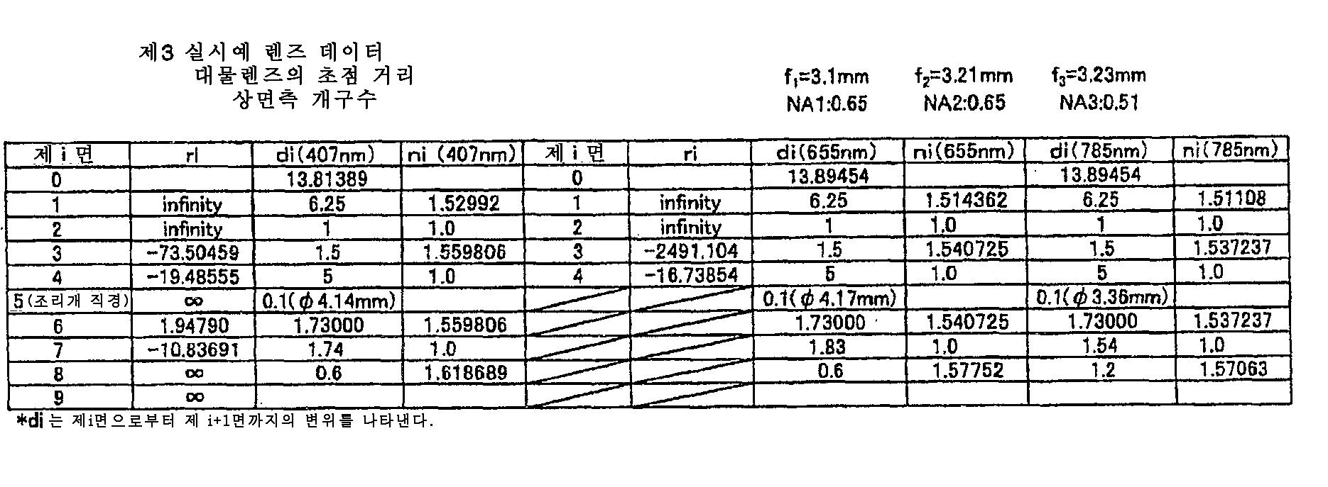 Figure 112006025851494-PCT00007