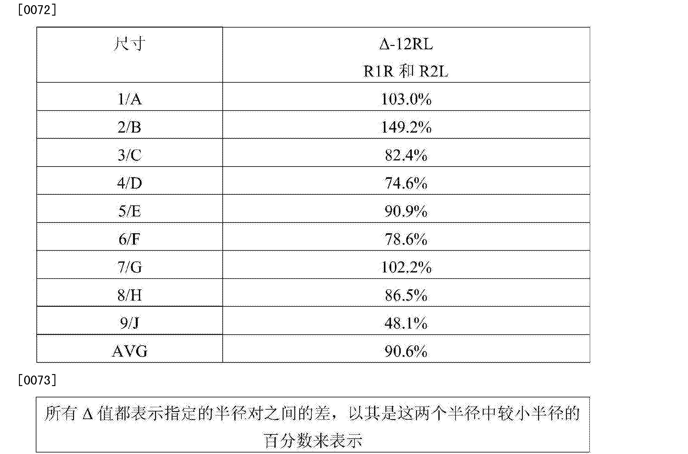 Figure CN104203160BD00111