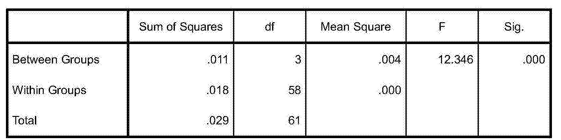 Figure CN106617274AD00152