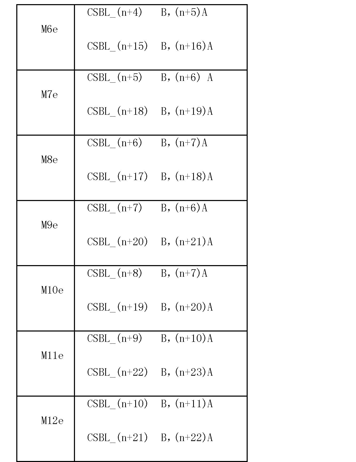 Figure CN101510034BD00571