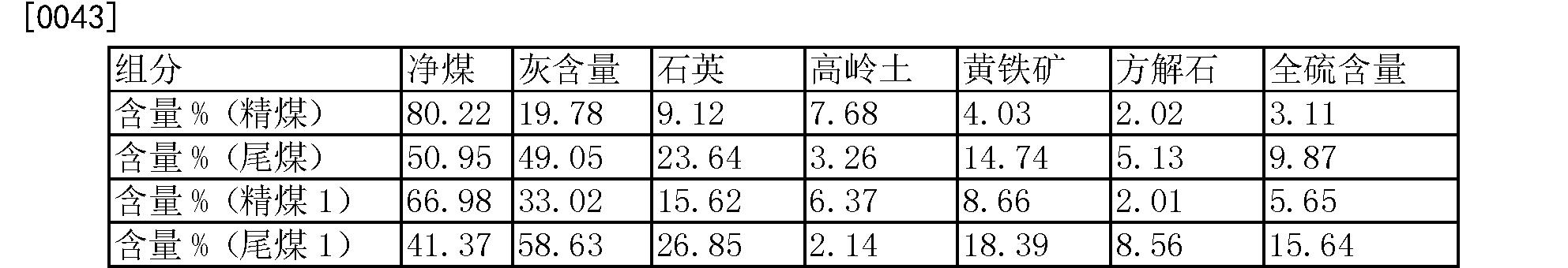 Figure CN103084271BD00072