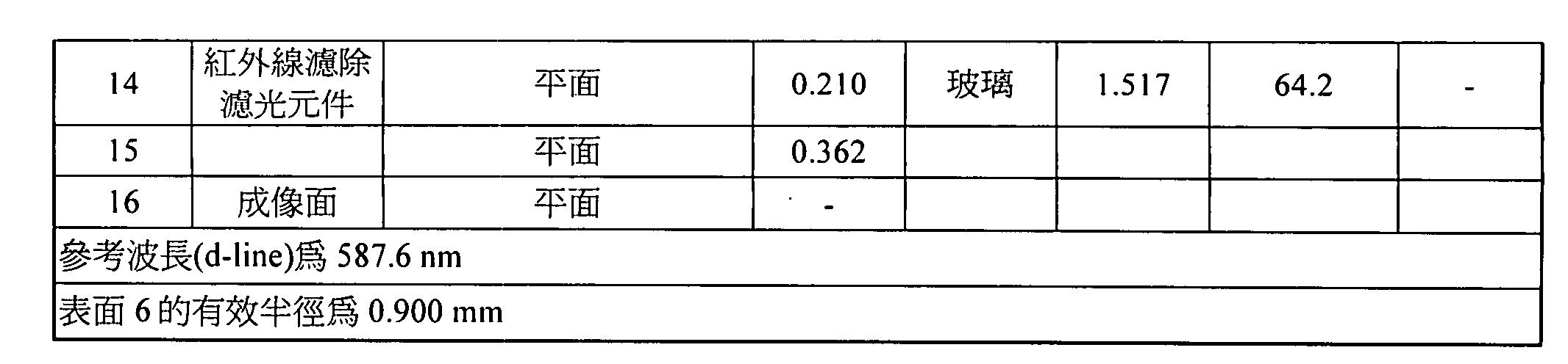 Figure TWI610090BD00026