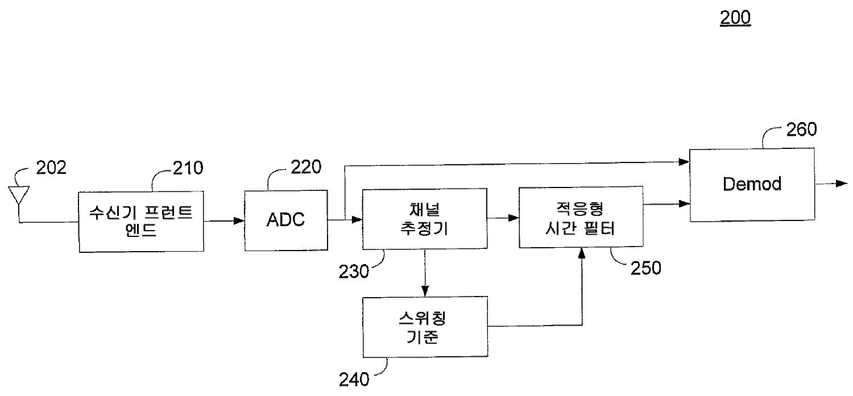 Figure R1020077025905