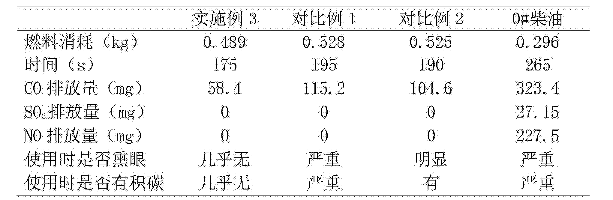 Figure CN107903952AD00071