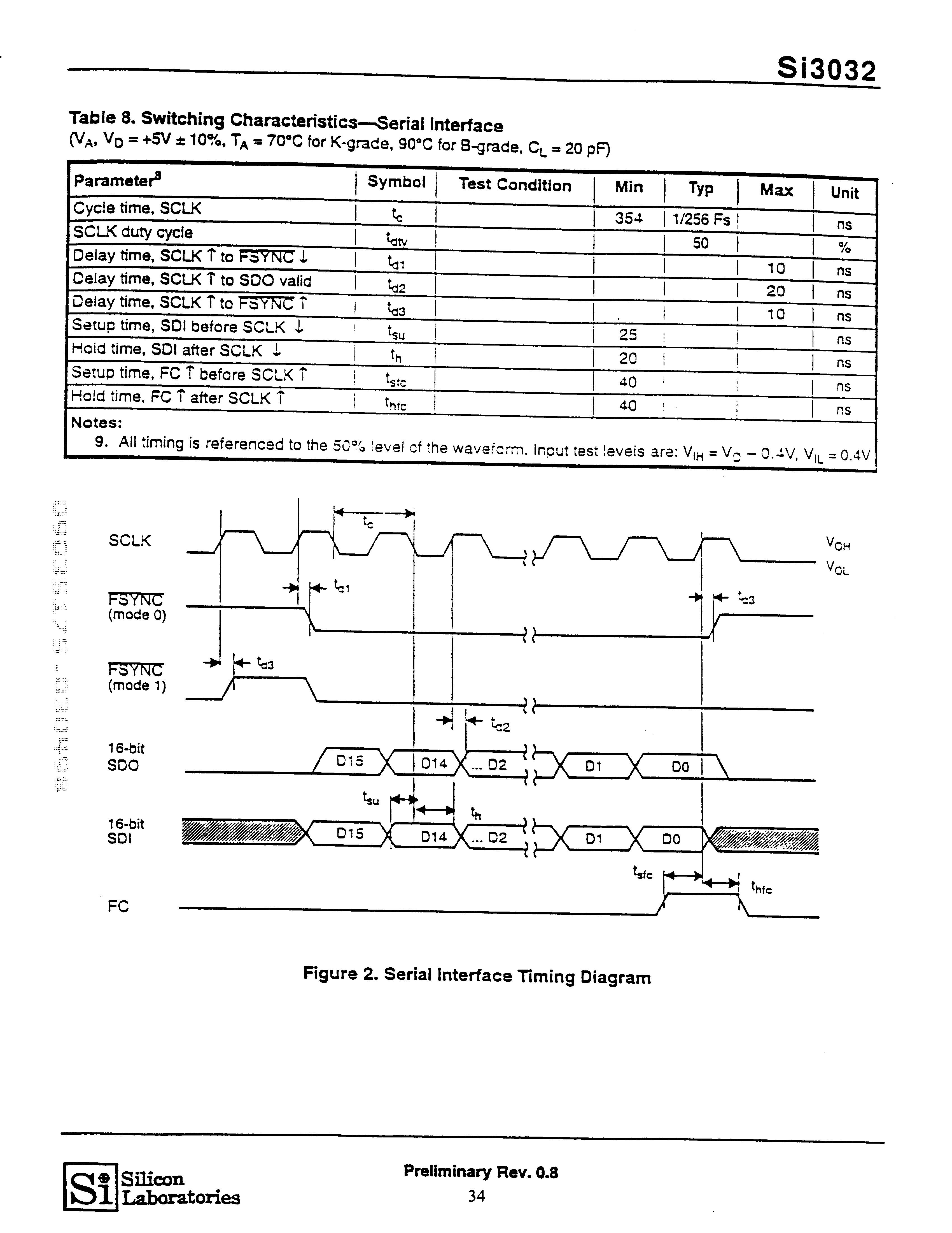 Figure US06385235-20020507-P00005