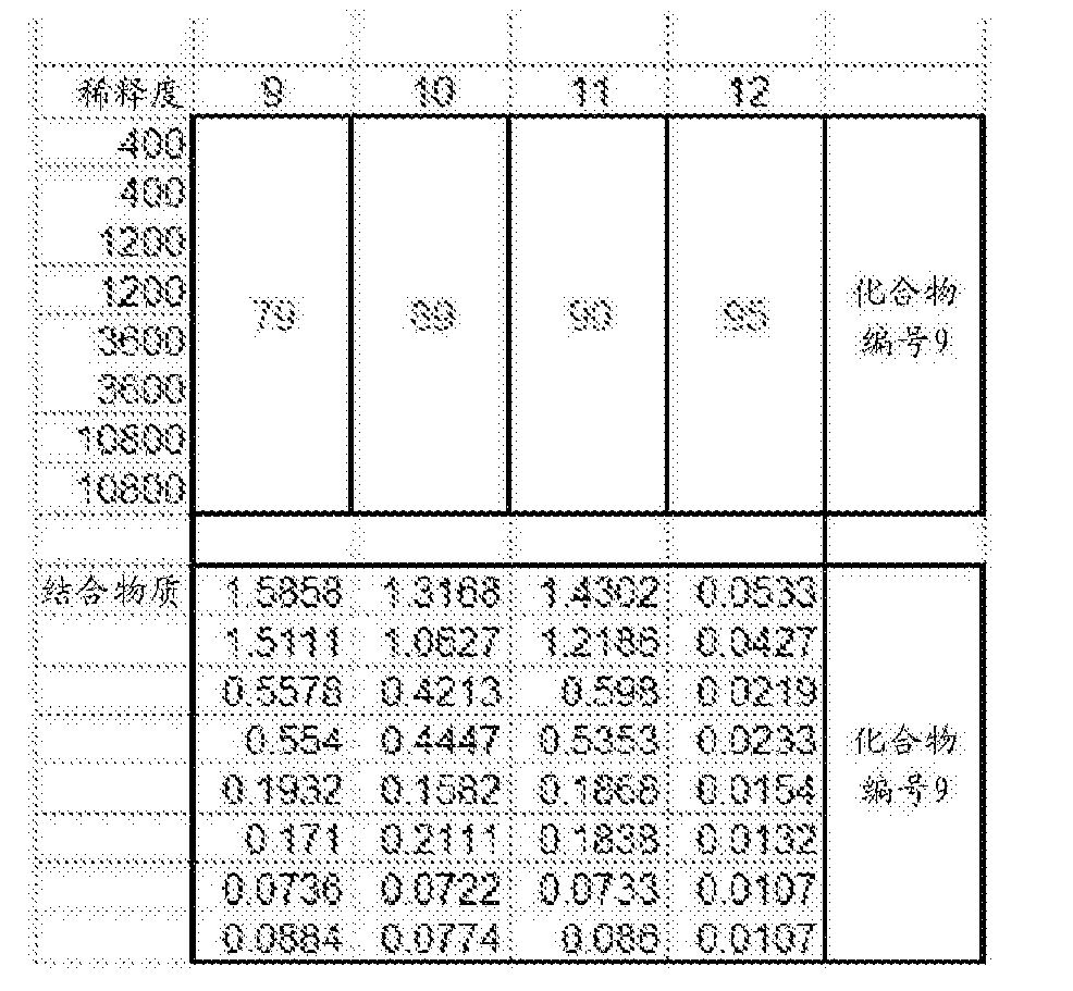 Figure CN106928369AD00201