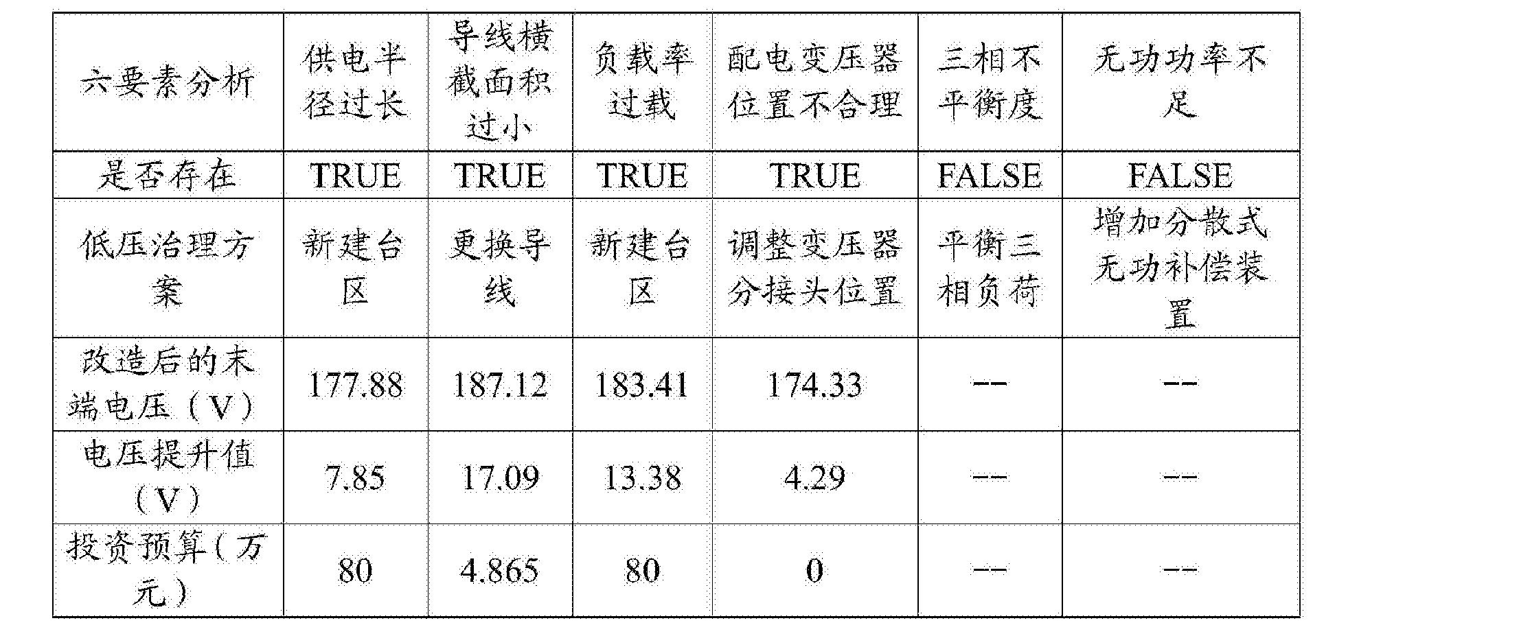 Figure CN104993481BD00081
