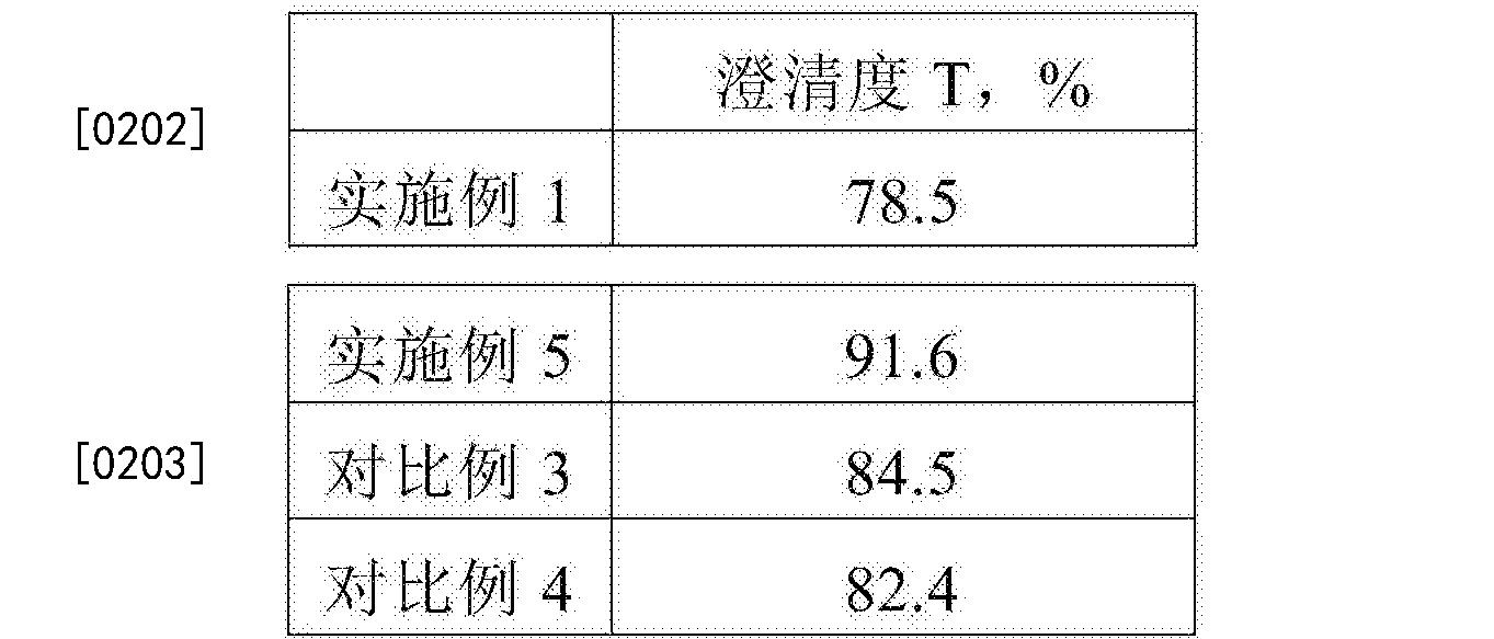 Figure CN107937198AD00141