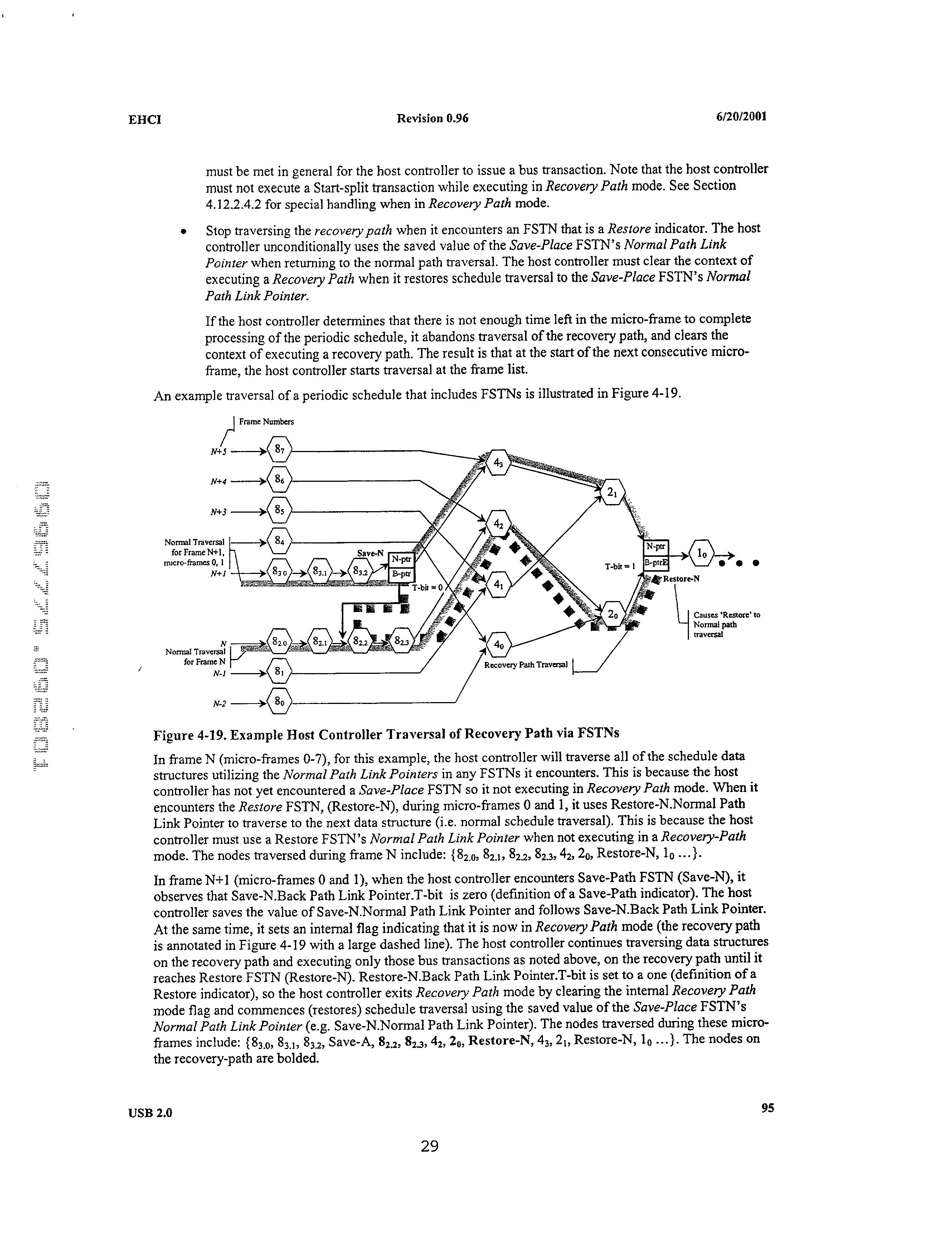 Figure US20030065839A1-20030403-P00018