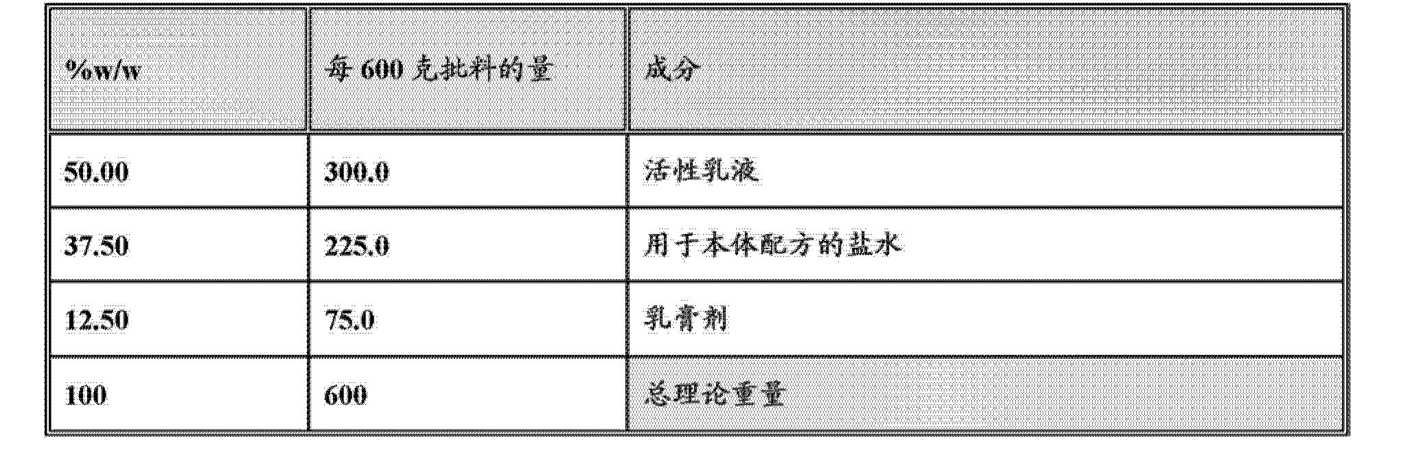 Figure CN103747782AD00953