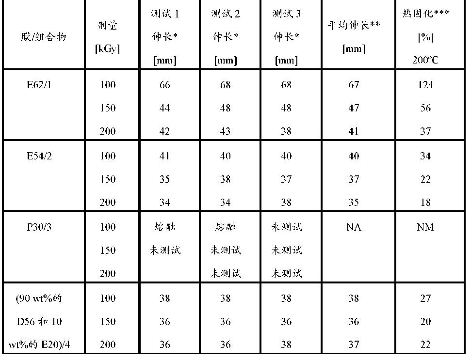 Figure CN102149768BD00271