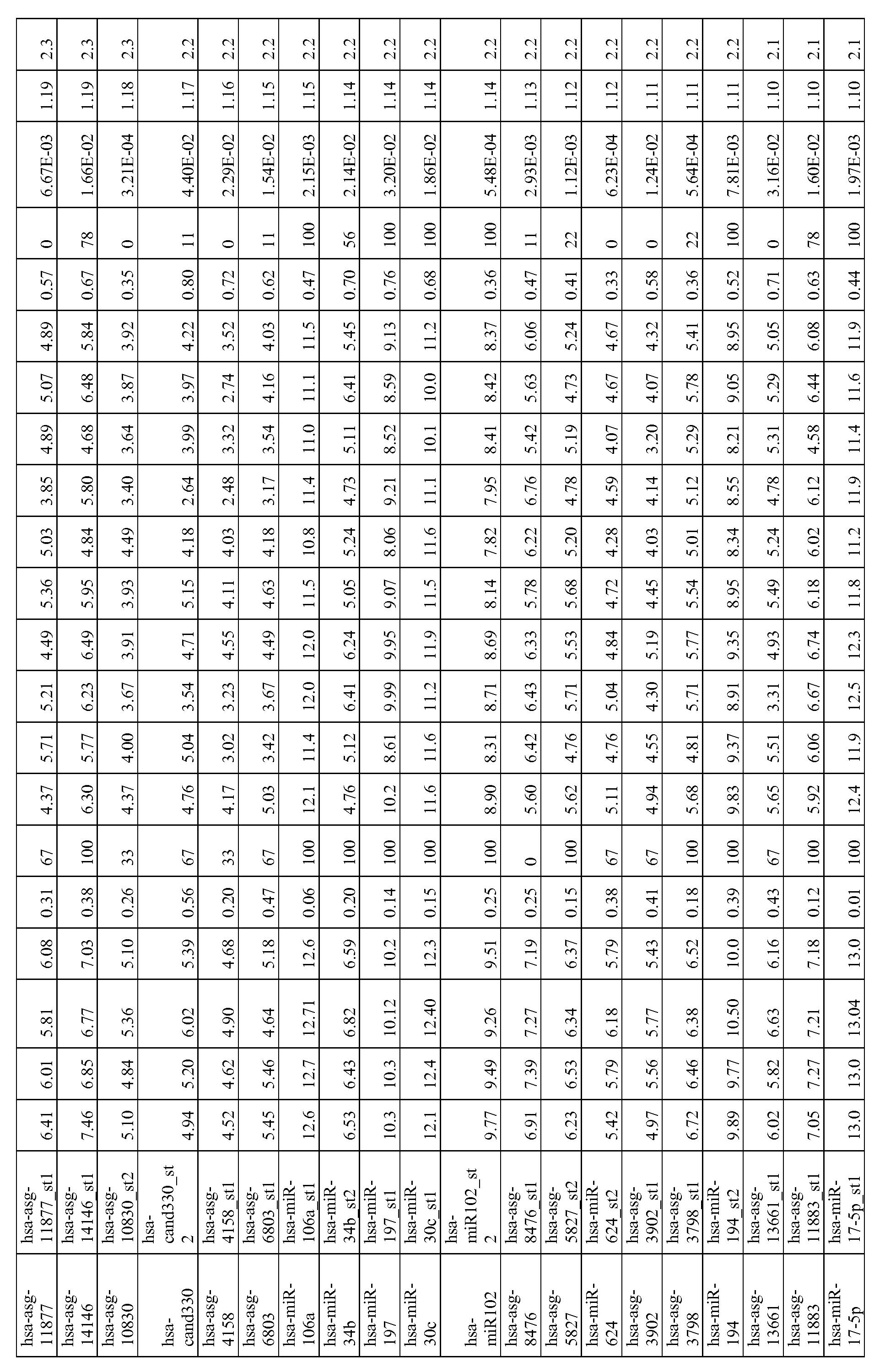 Figure imgf000229_0001