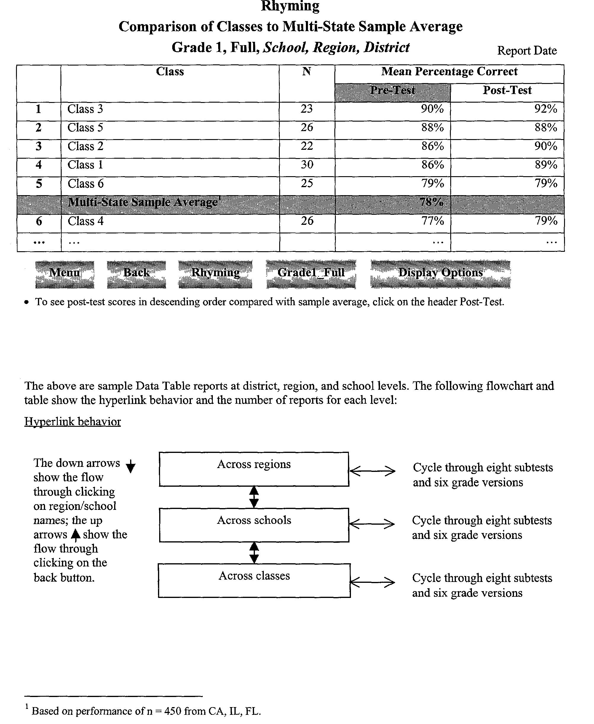 Figure US20020164563A1-20021107-P00020