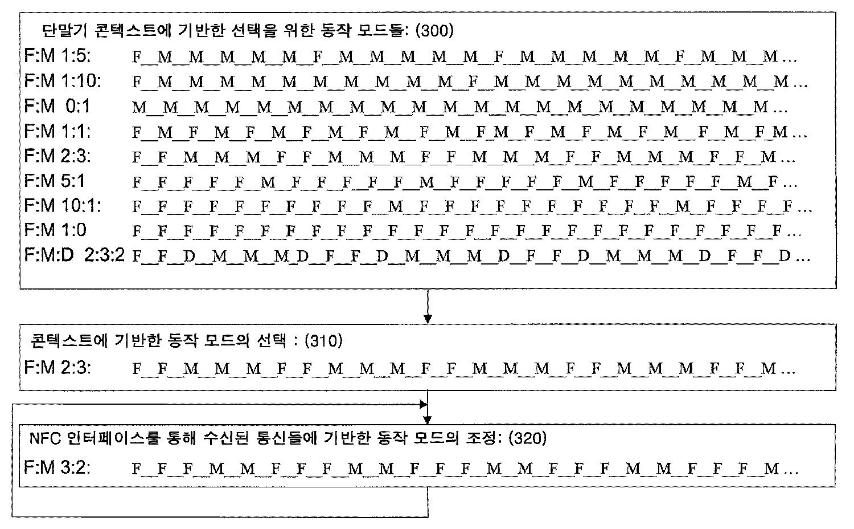 Figure R1020087001935