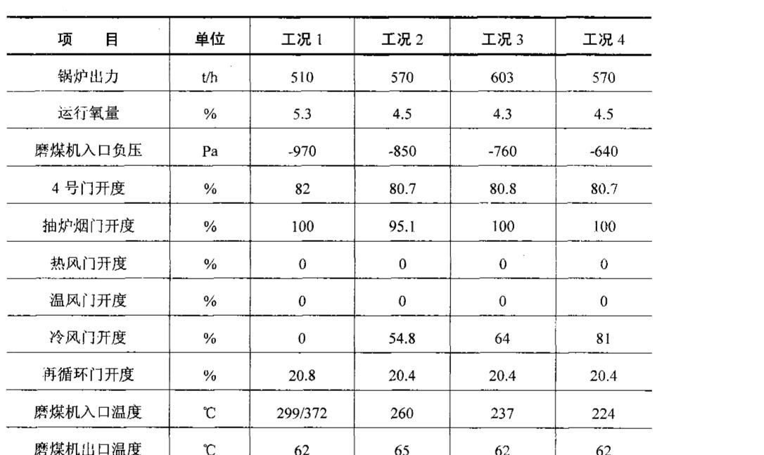 Figure CN101358735BD00081