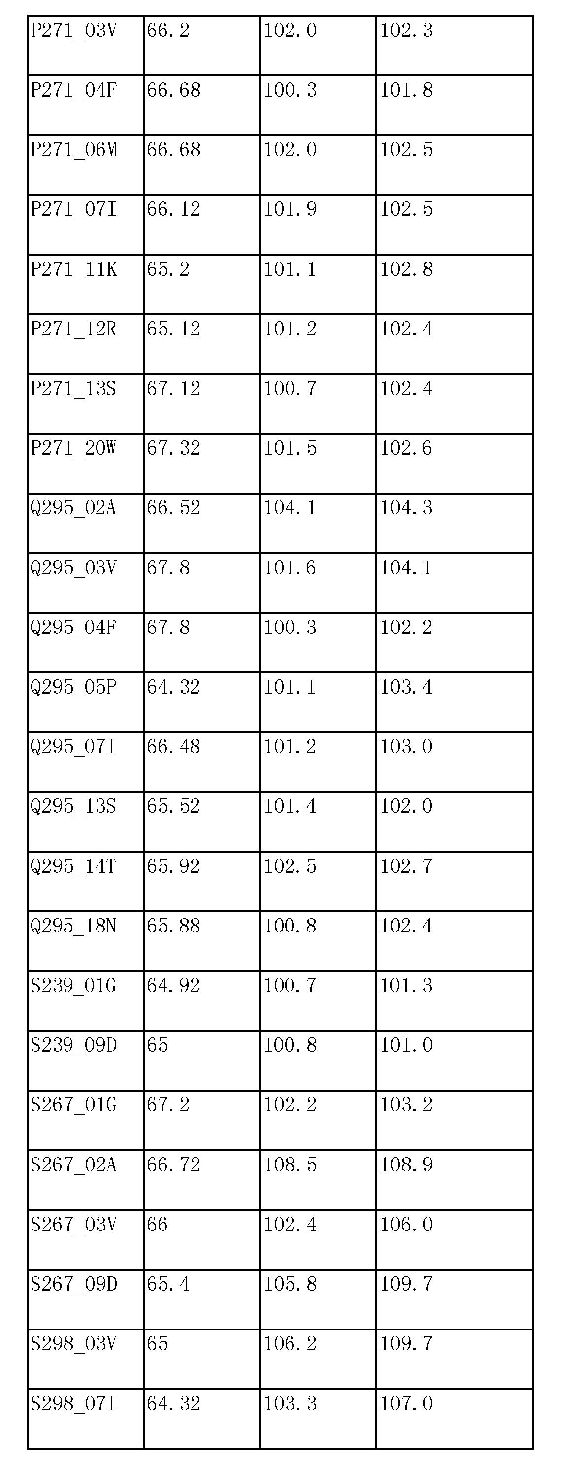 Figure CN103827300AD01291