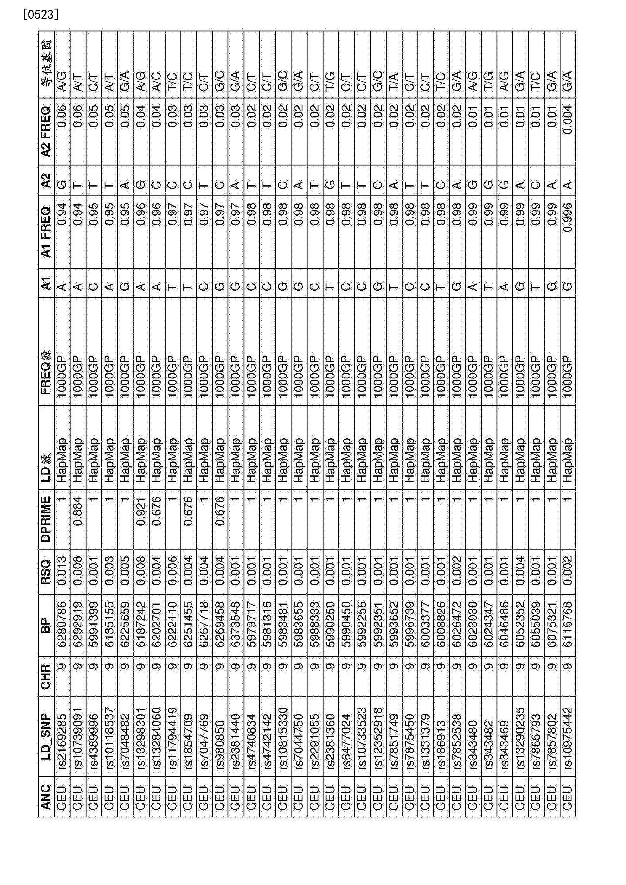 Figure CN107109494AD01941