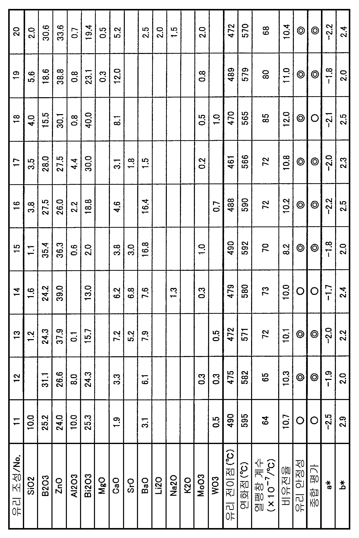 Figure 112006068354938-pct00002