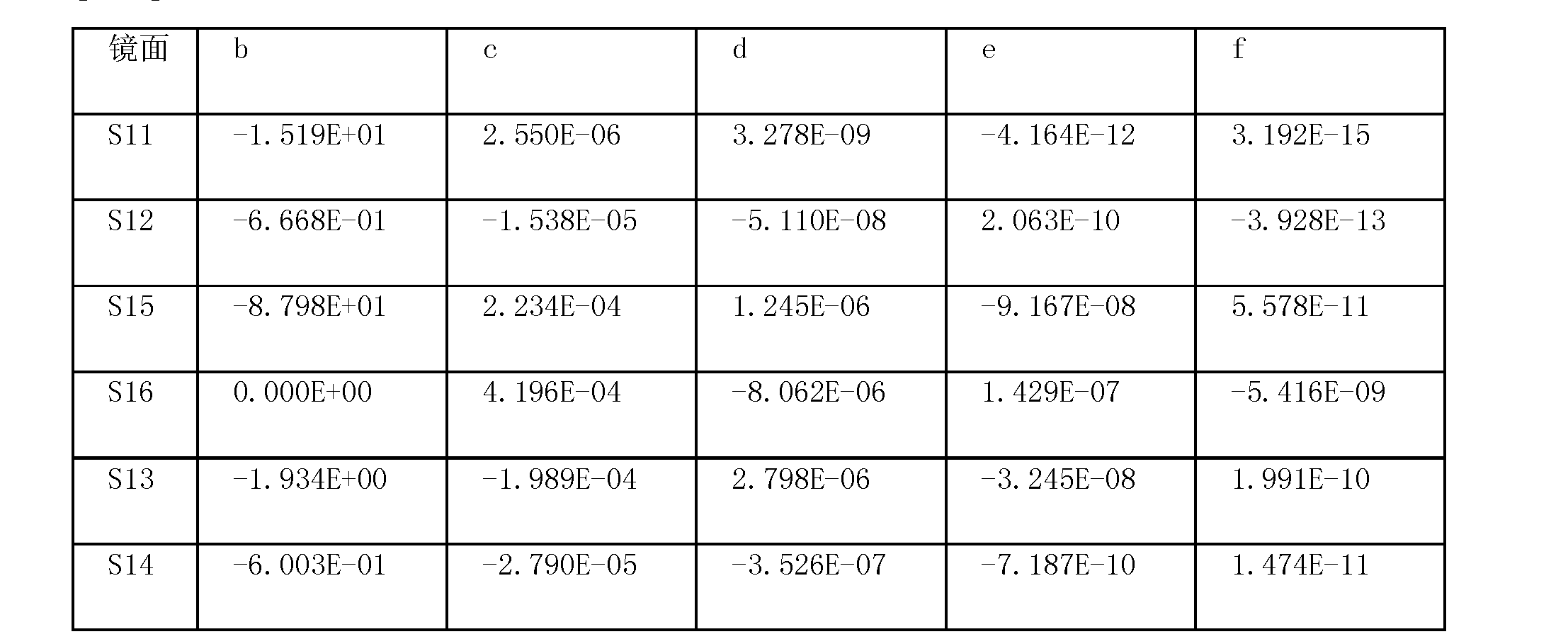 Figure CN102231039BD00071