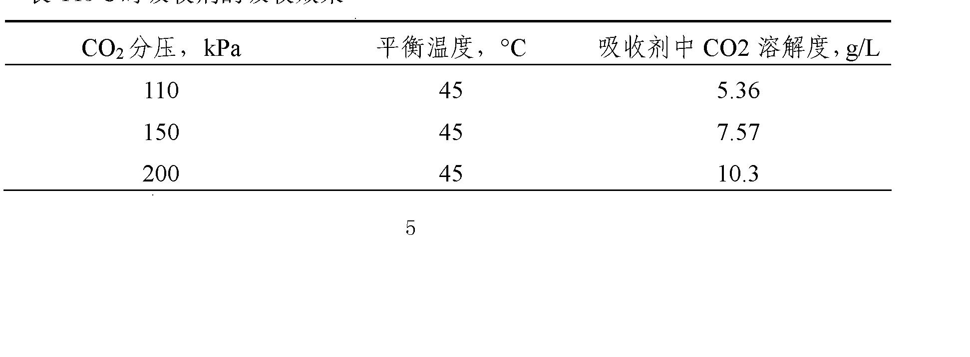 Figure CN102151458AD00053