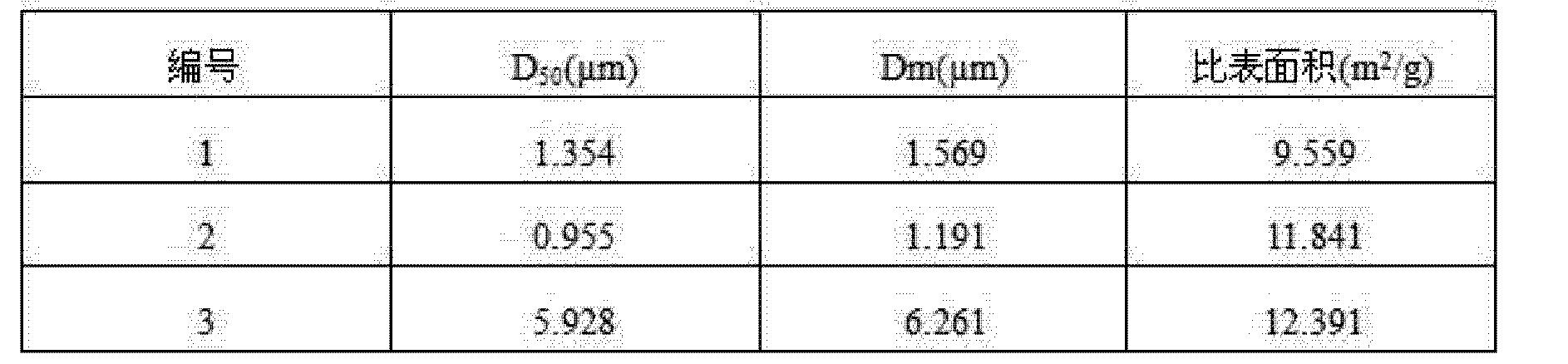 Figure CN103466720AD00052